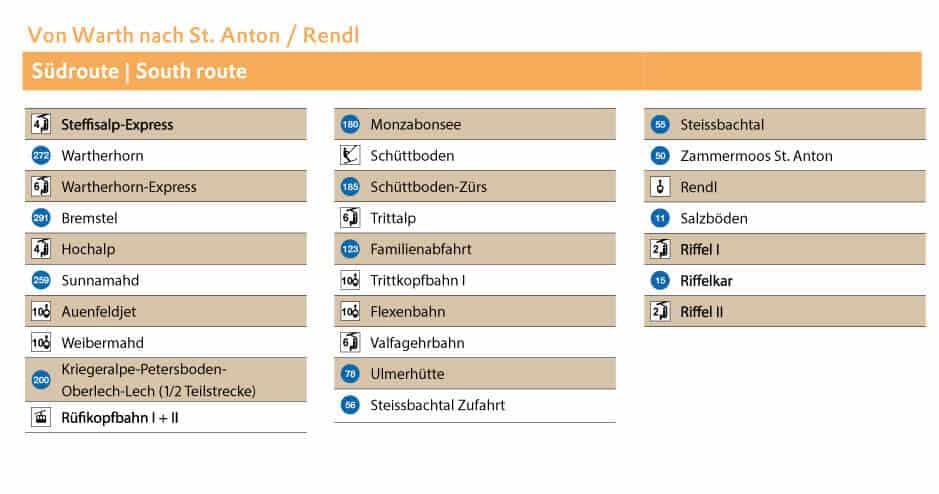 RUN-of-FAME-2020-Skiverleih-Arlberg-Sport-Matt-Suedroute
