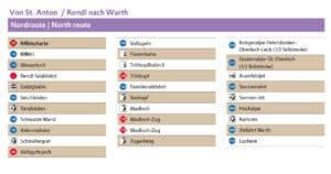 RUN-of-FAME-2020-Skiverleih-Arlberg-Sport-Matt_Nordroute