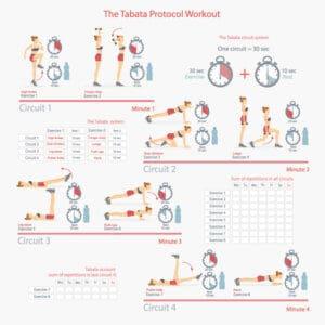 Workout-fuer-daheim-Sport-Matt-Tabata-Training